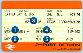 National rail ticket